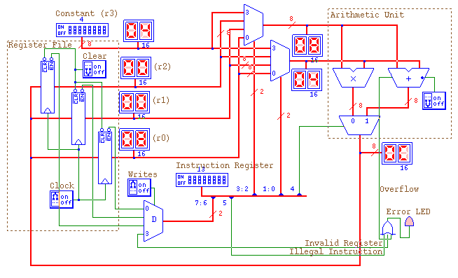CPU with instruction decode