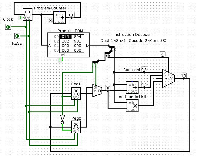 cs 441 641 lecture rh cs uaf edu Memory Circuit Diagram Computer Circuit Diagram