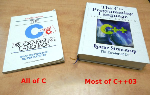 C textbook Kernigan and Ritchie, a thin paperback, versus       Straustrup's Ocean Book on C++, a thick hardback.